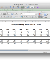 Call Center Staffing Model Excel Models