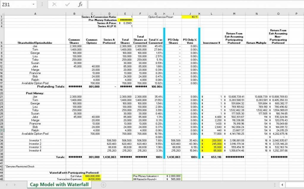 Excel Startup Cap Table Template Waterfall Analysis