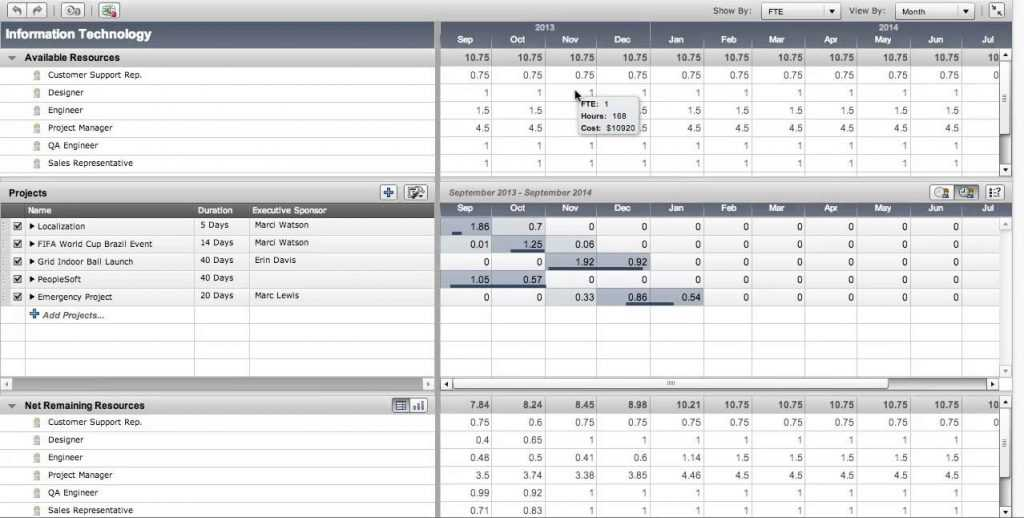 Capacity Planning Template In Excel Spreadsheet Download