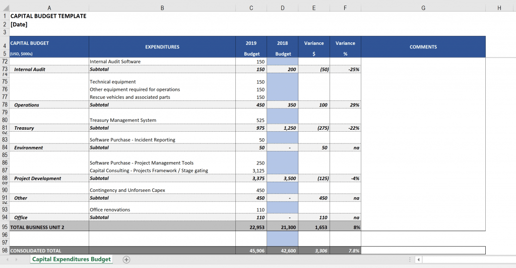 Capital Expenditures Budget Template Free Excel Download