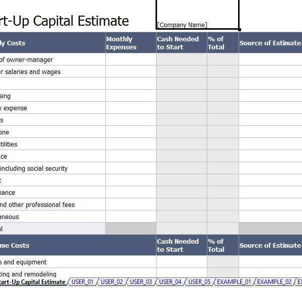 5 Capital Expenditure Budget Template Excel Excel