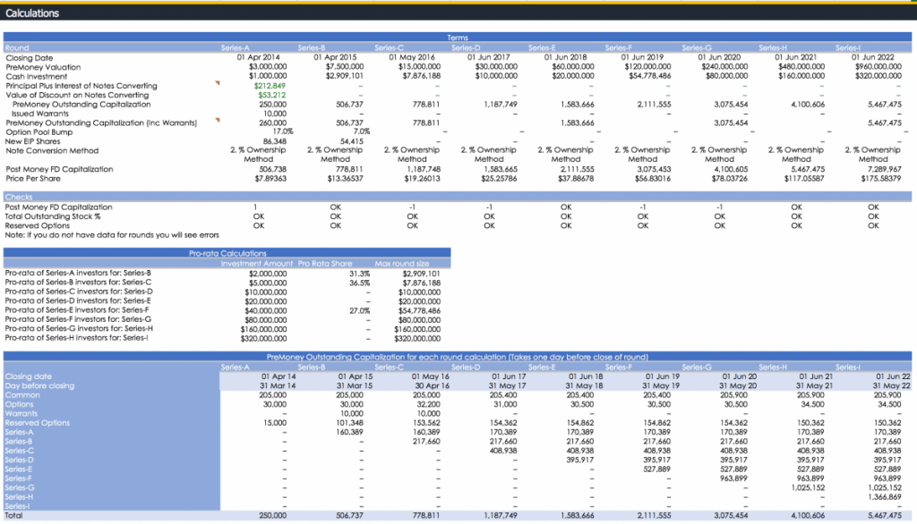 Professional Capitalization Table Template Full Blown