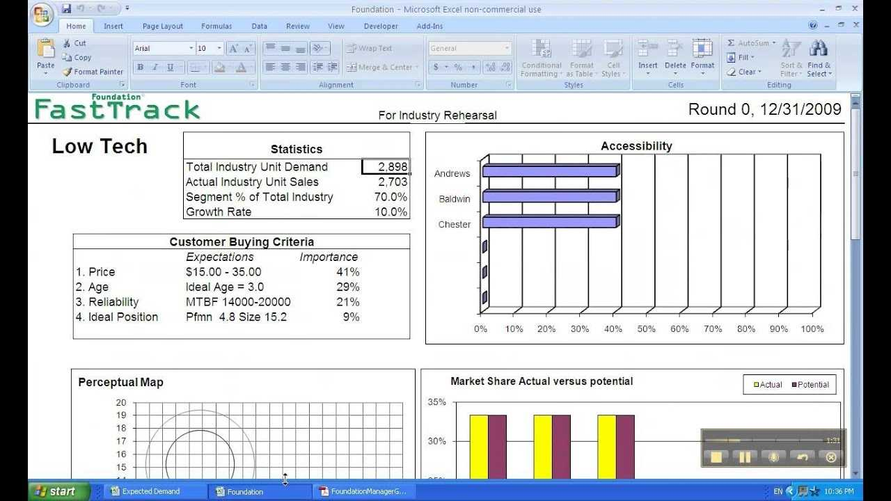 Capsim Build A Spreadsheet Of Demand And Positions YouTube