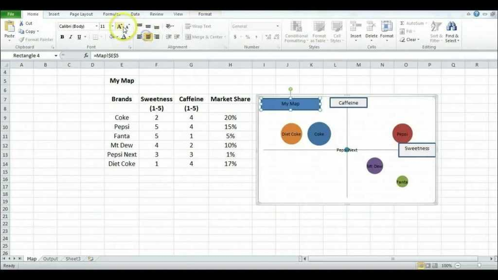 How To Make A Perceptual Map Using Excel YouTube