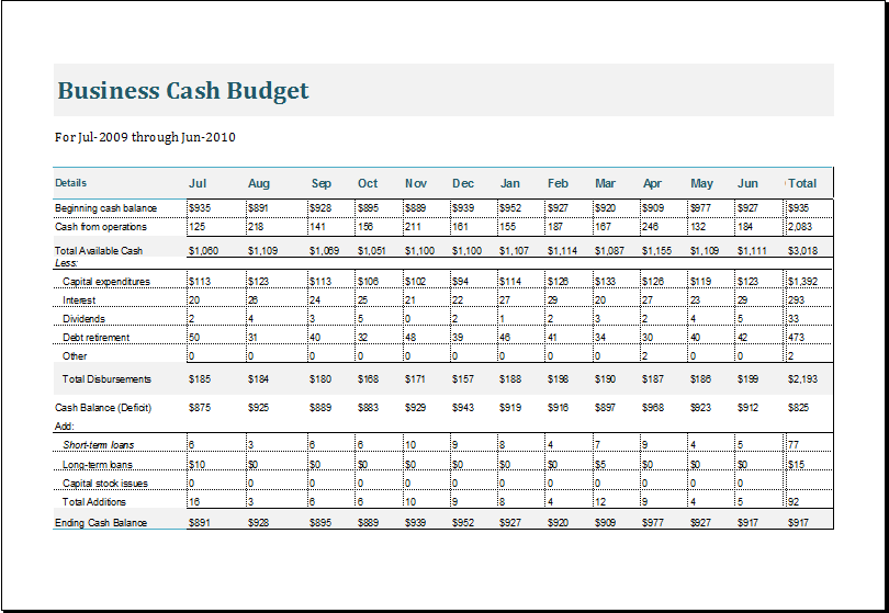 Business Cash Budget Template For EXCEL Excel Templates