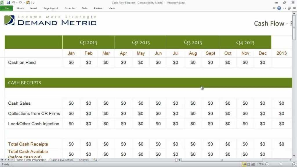 Cash Flow Forecast Template YouTube