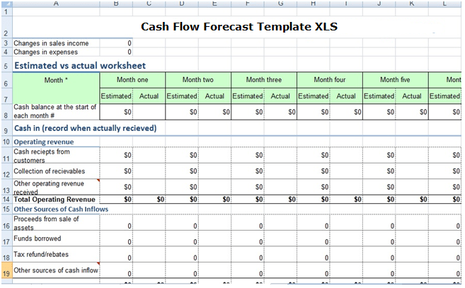 Cash Flow Forecast Template XLS 2017 Free Excel