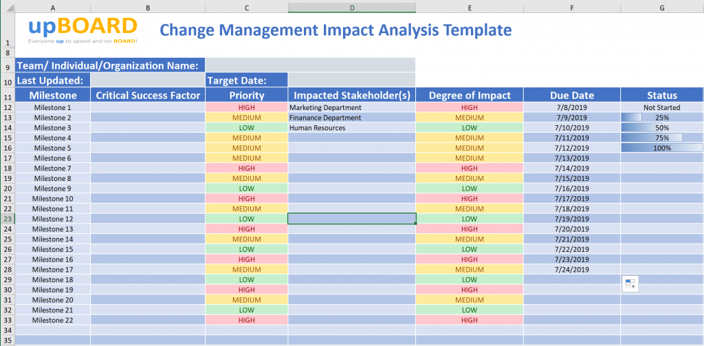 Change Management Impact Analysis Online Tools Templates