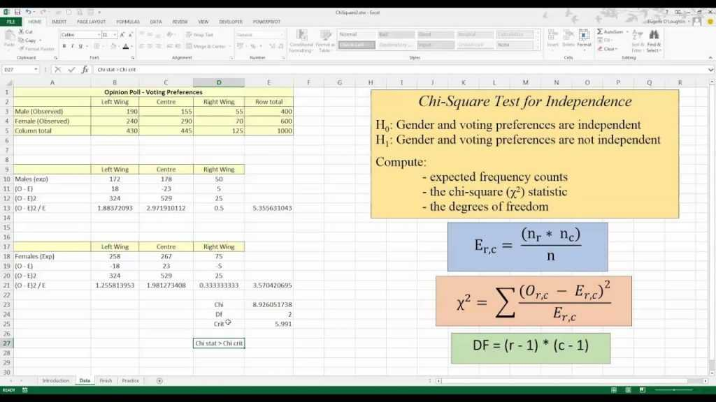 How To Perform A Chi Square Test For Independence In
