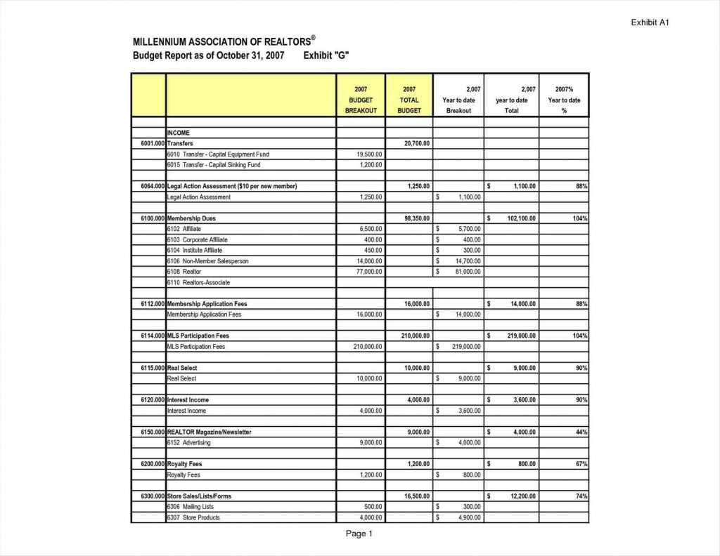 Monthly Financial Report Excel Template Sample Templates