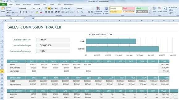 5 Sales Commission Tracker Templates Word Templates