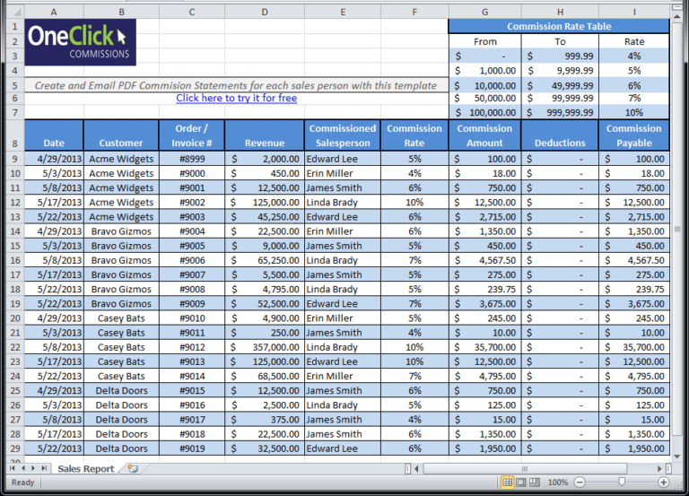 Sales commission and costing calculator101 Excel