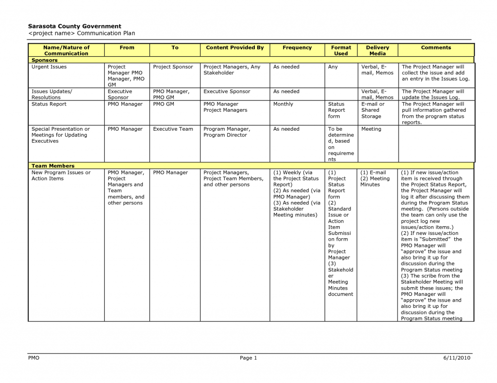 Communication Plan Template Communications Plan