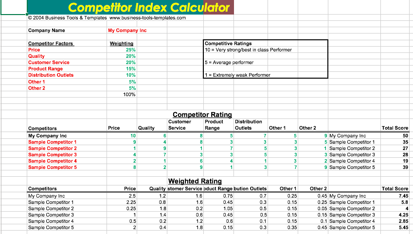 Competitor Analysis Template Excel Top Form Templates