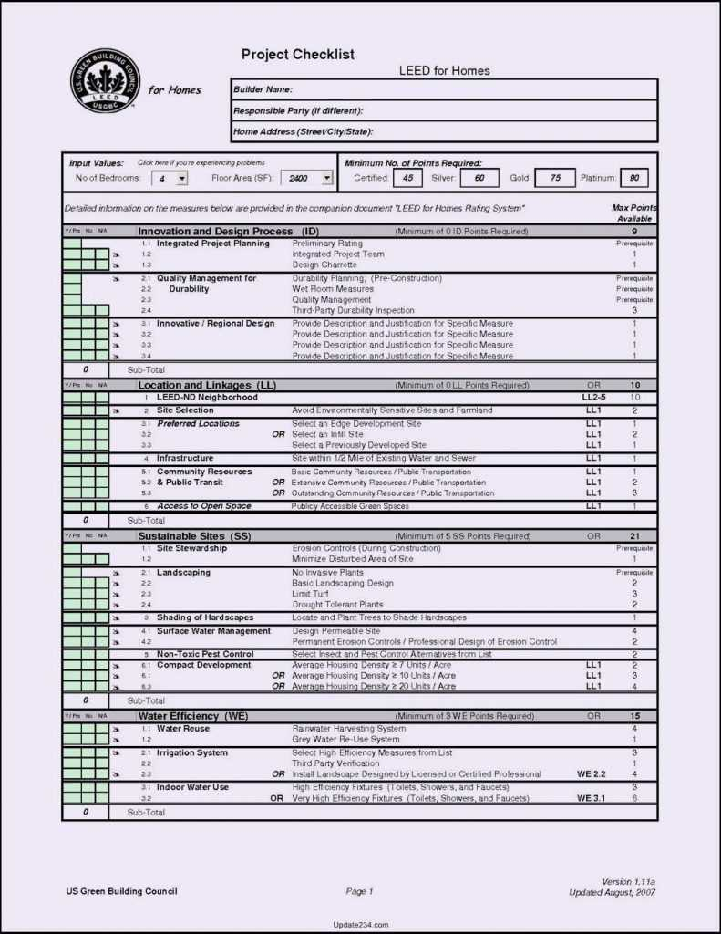 Construction Checklist Template Excel Beautiful 29 Of