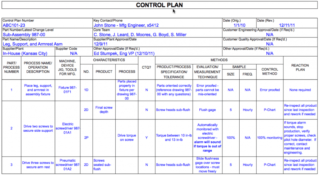Control Plan Example Template And PPT DMAICTools