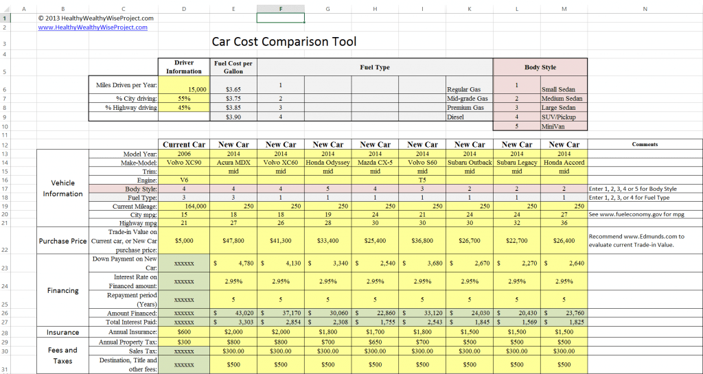 Cost Allocation Spreadsheet Template Pertaining To Car
