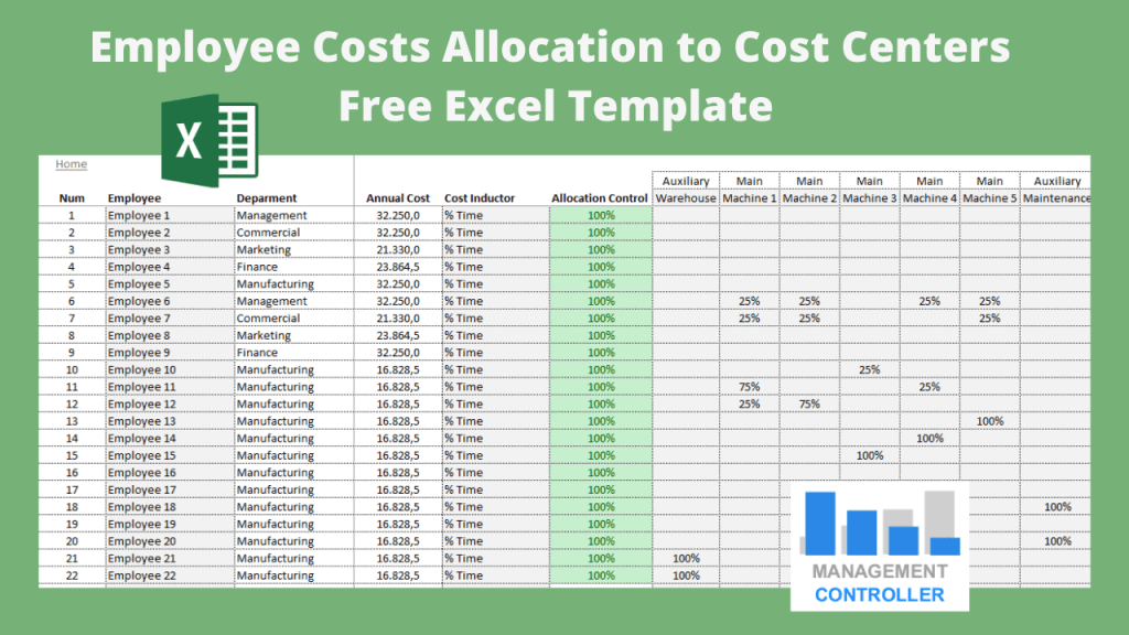 Employee Costs Allocation To Cost Centers Free Excel Template