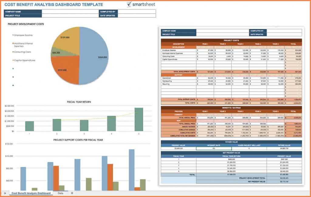 8 Cost Analysis Spreadsheet Template Excel Spreadsheets
