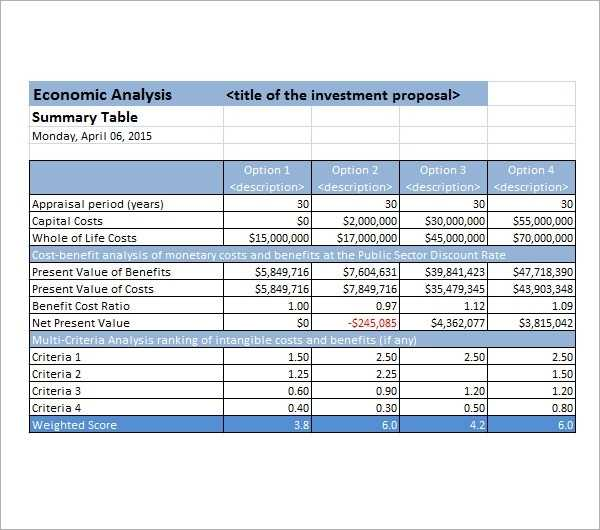 FREE 32 Cost Analysis Samples In PDF MS Word Excel
