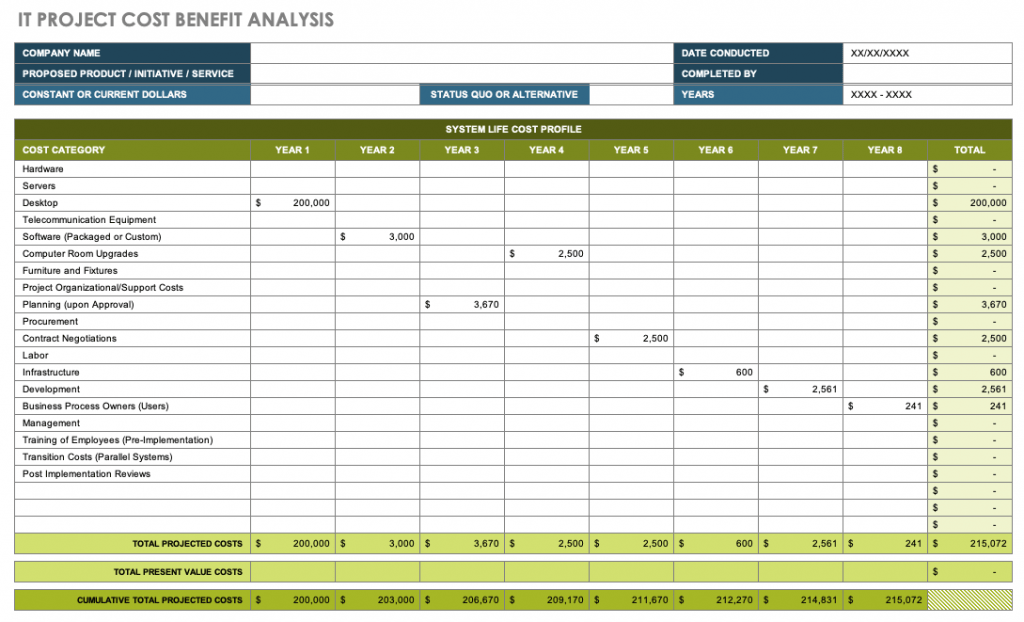 25 Cost Benefit Analysis Template Excel Word Download