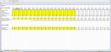 Average Cost Of Service Excel Model Template Eloquens