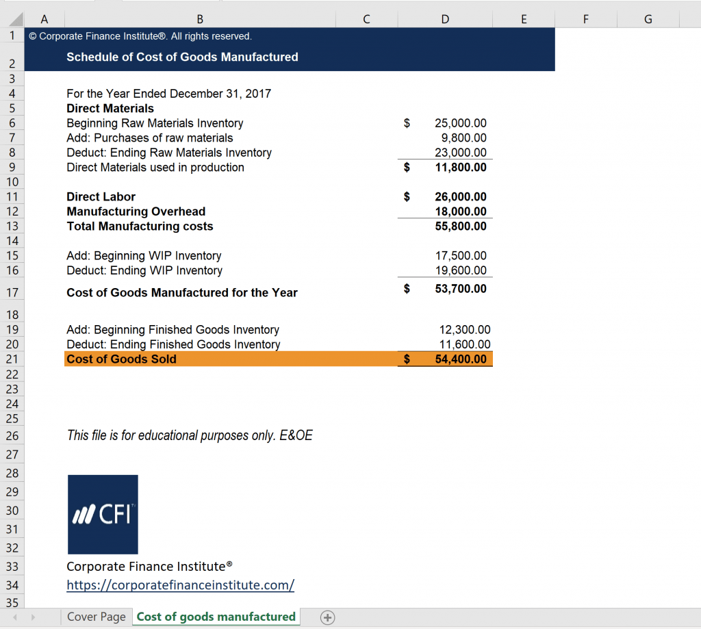 Cost Of Goods Manufactured Excel Model Template CFI