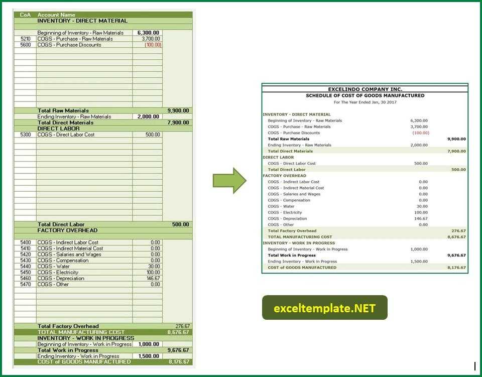 Schedule Of Cost Of Goods Manufactured Excel Templates