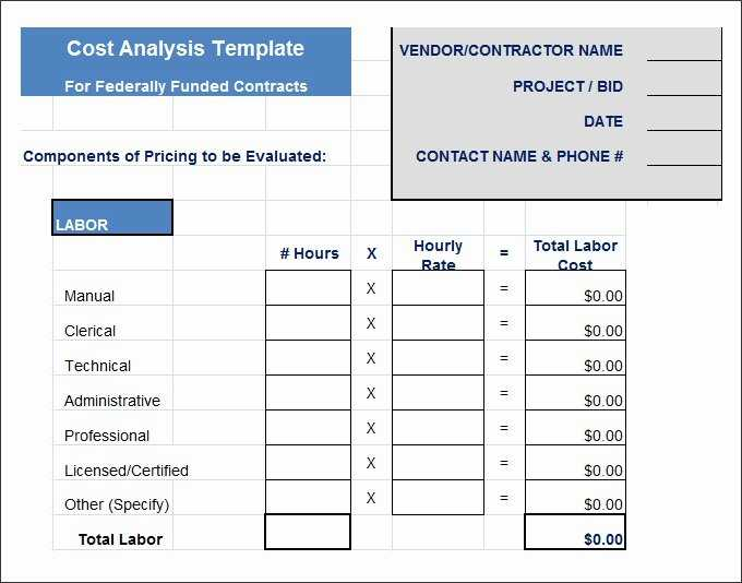 Fresh Cost Savings Analysis Template Excel Audiopinions