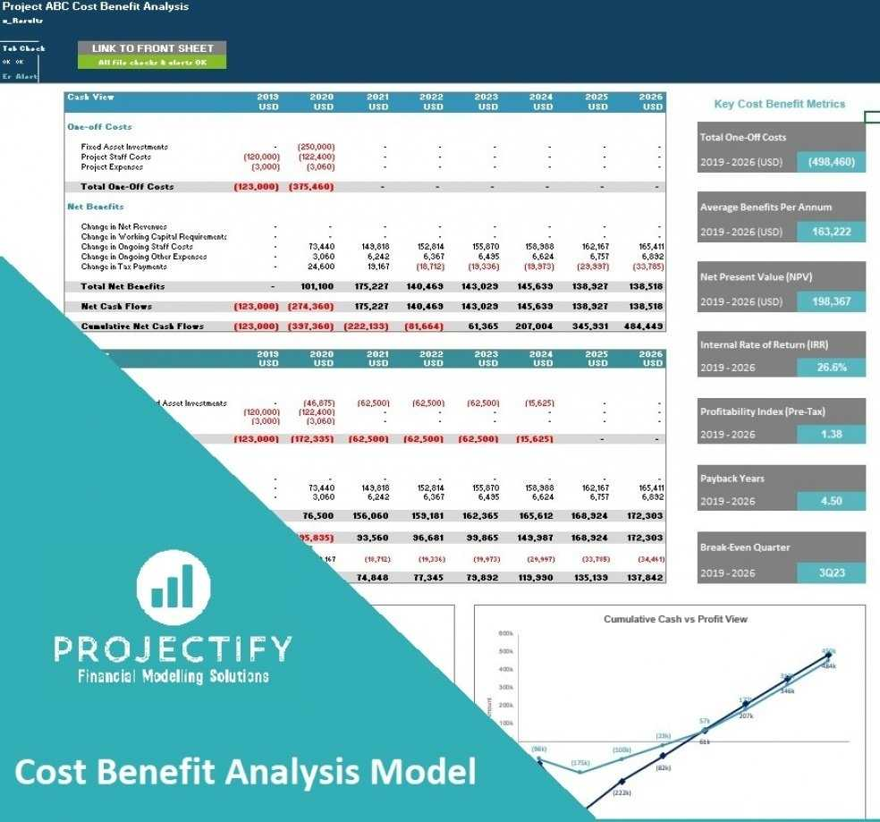 Generic Cost Benefit Analysis Excel Model Template Eloquens