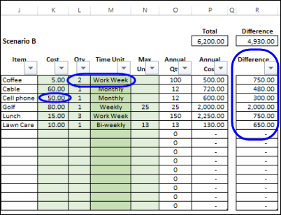 Lawn Care Excel Spreadsheet Business Template Excel