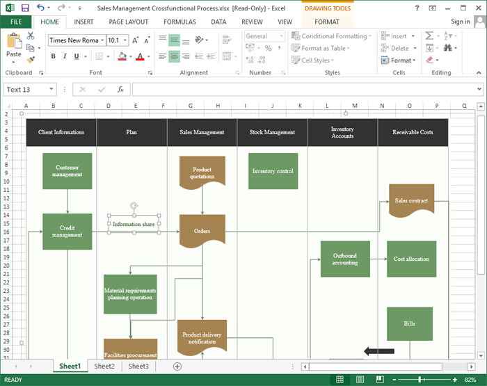 Editable Flowchart Templates For Excel