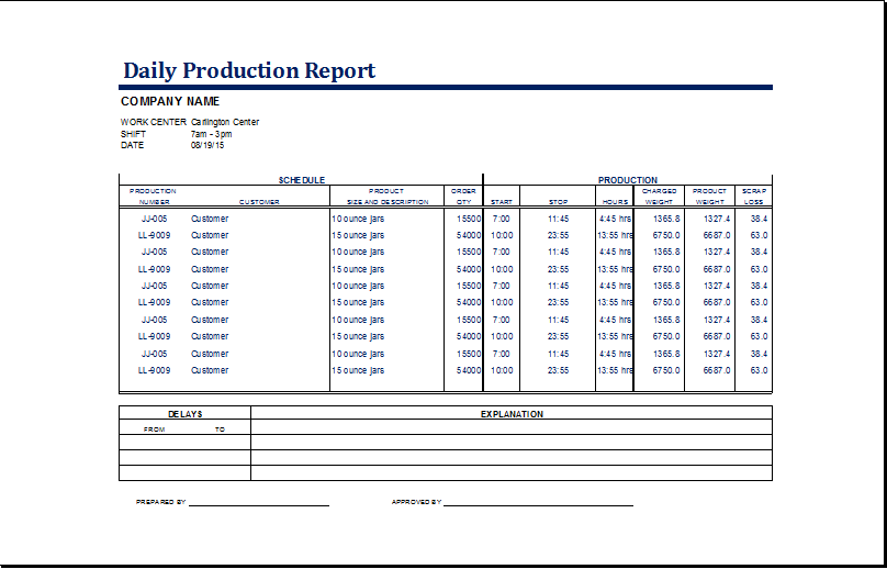 Excel Daily Production Report Template Formal Word Templates