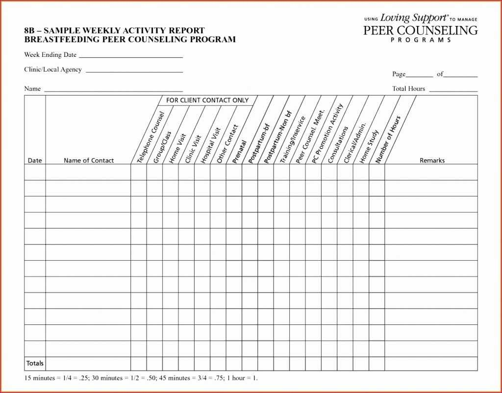 9 Excel Survey Results Template Excel Templates Excel