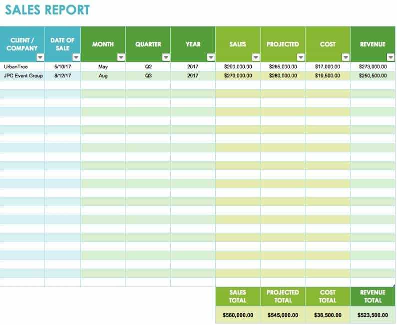 Restaurant Daily Sales Activity Plan Template Excel