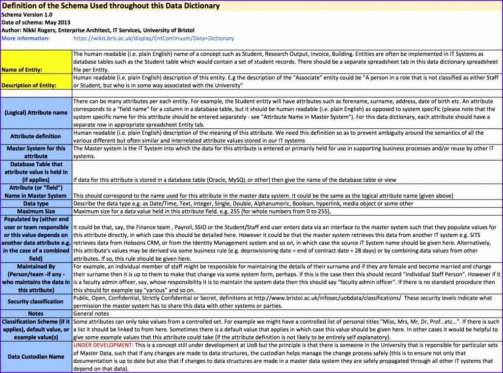 6 Glossary Template Excel Excel Templates Excel Templates
