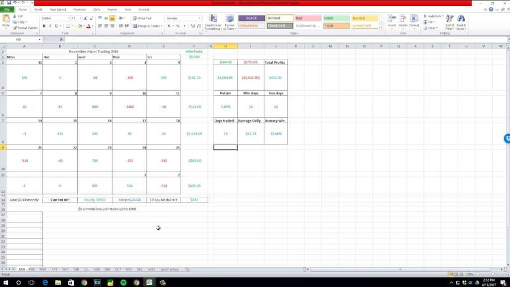 Daytrading Spread Sheet In Excel Track Your Profits And