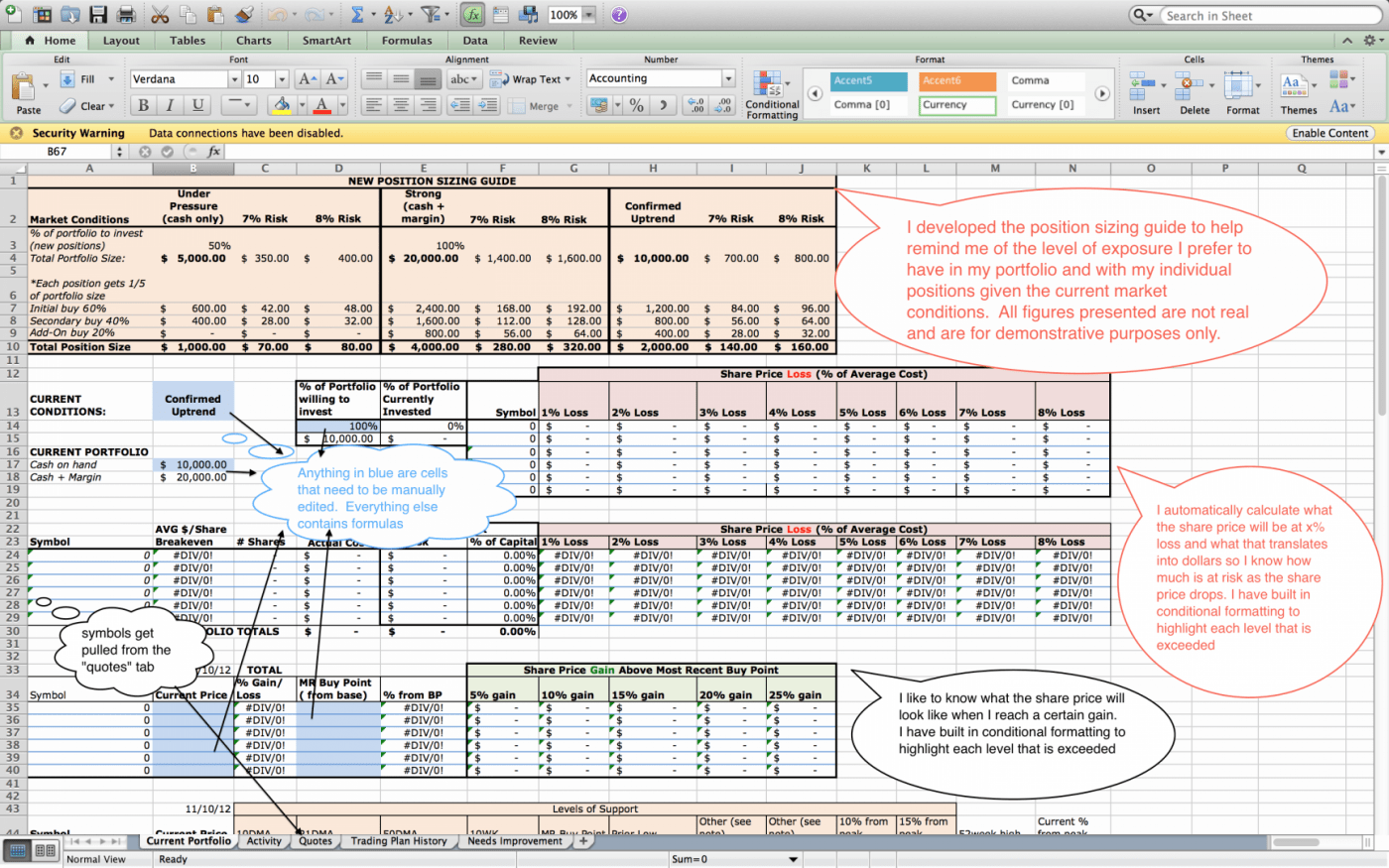 How To Create Your Own Trading Journal In Excel