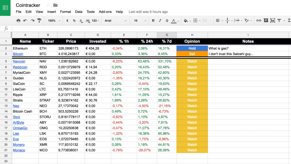Stock Trading Tracking Spreadsheet With Regard To
