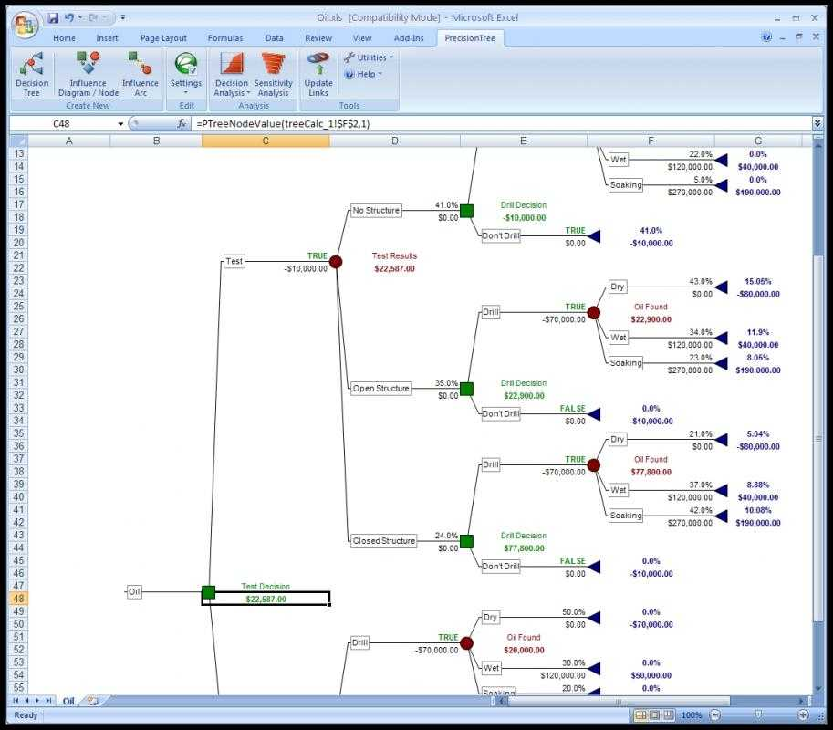 Decision Tree Template Excel Shatterlion info