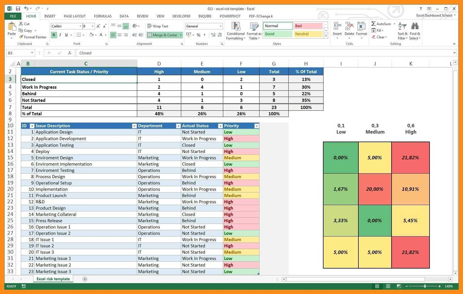 10 11 Defect Tracking Excel Template Lascazuelasphilly