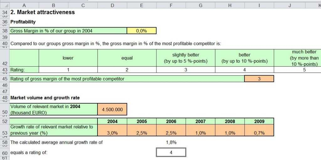 Excel Spreadsheets For Strategic Planning Use With Care