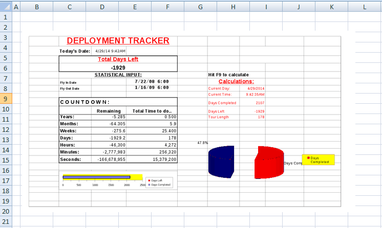 Deployment Time Tracker Excel Template XLS Excel XLS