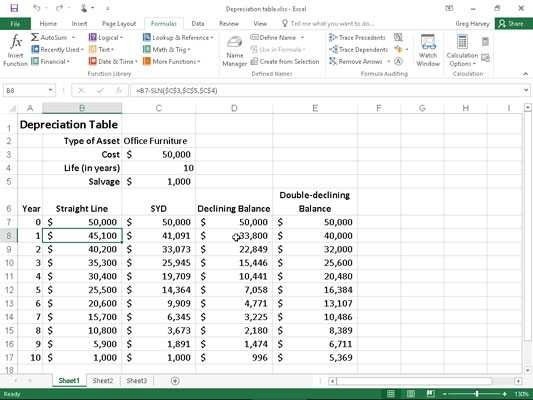 How To Use Depreciation Functions In Excel 2016 Dummies