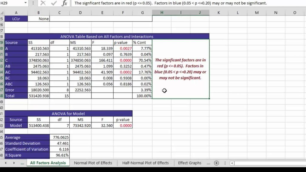 Experimental Design And SPC For Excel YouTube