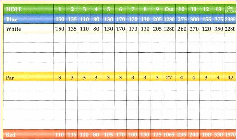 6 Golf Scorecard Template Excel Excel Templates Excel