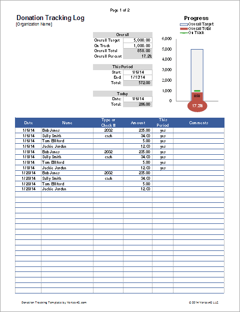 Donation Tracker For Excel With Thermometer Chart