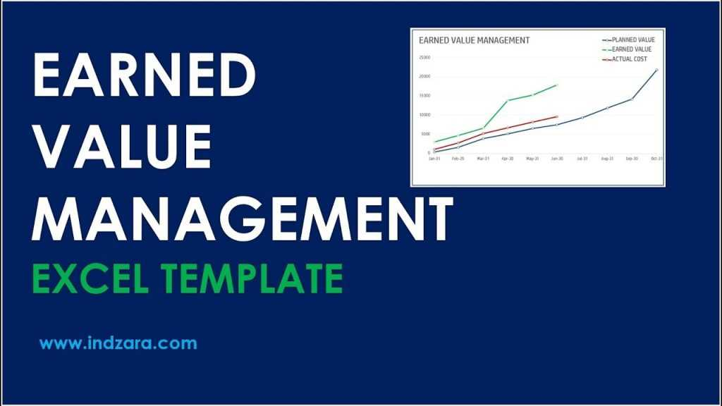 Earned Value Management Excel Template Tour YouTube