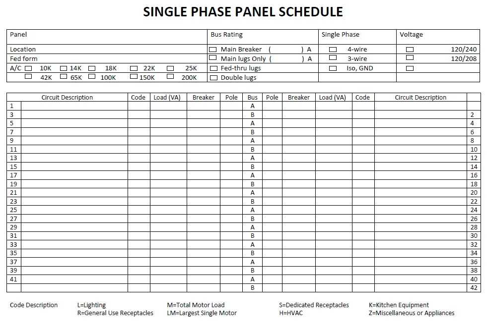 5 Free Panel Schedule Templates In MS Word And MS Excel