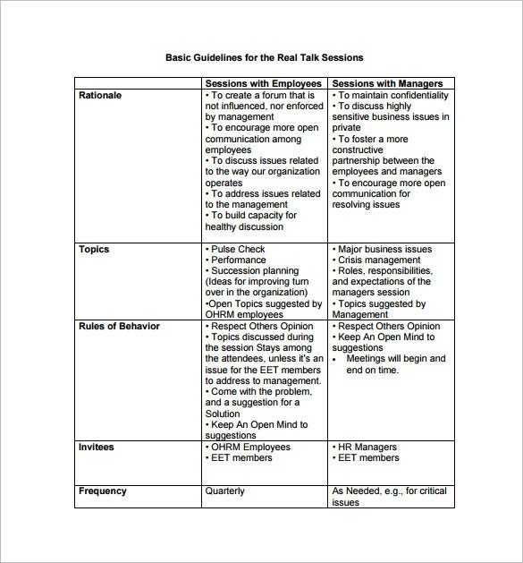 Employee Action Plan Template 14 Free Word Excel PDF